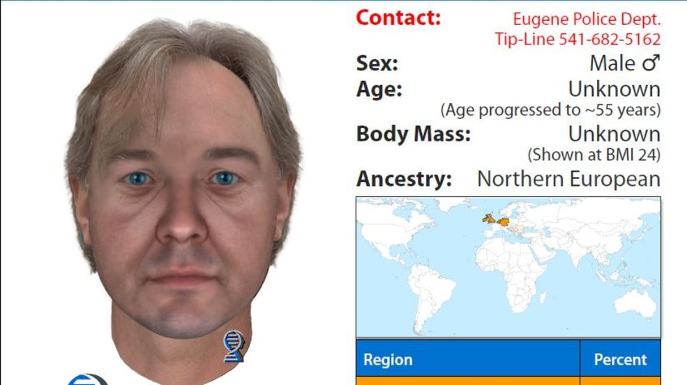 Someone matching this information is a suspect in the murders of three women in the Eugene, Oregon area back in the 1980s!  DO YOU KNOW HIM?